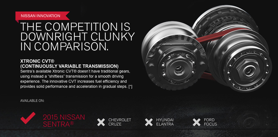 Nissan Continuously Variable Transmission in NY