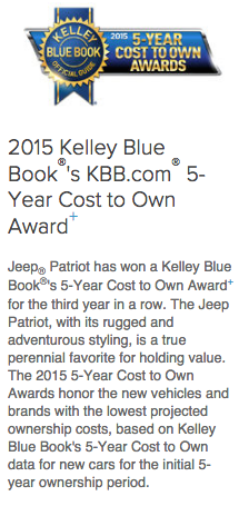 2015 Kelley Blue Book 5-Year Cost to Own Award for 2015 Patriot