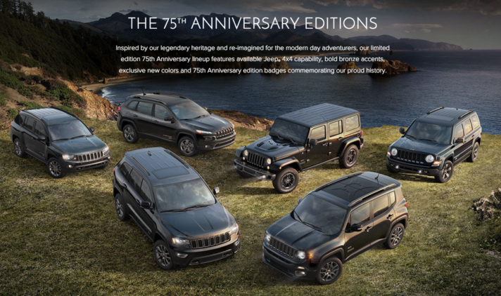 Jeep 75th Anniversary Editions Summit