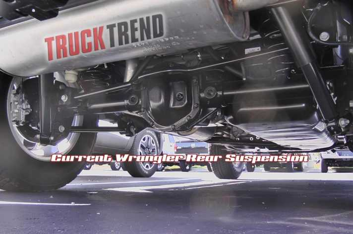 Jeep Wrangler Unlimited Rear Suspension